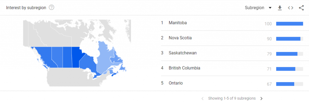 "Screenshot from Google trends report on ""Canadian books"" searches in 2020"